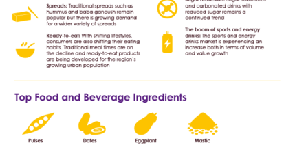 Explore Africa's vibrant food and beverage ingredients market