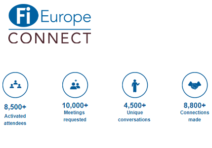 Fi Europe CONNECT 1st week statistics
