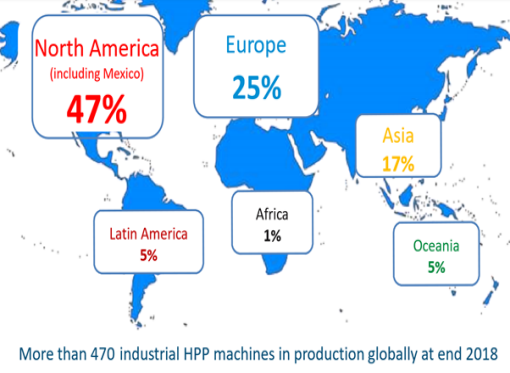 Distribution of HPP machines in production globally